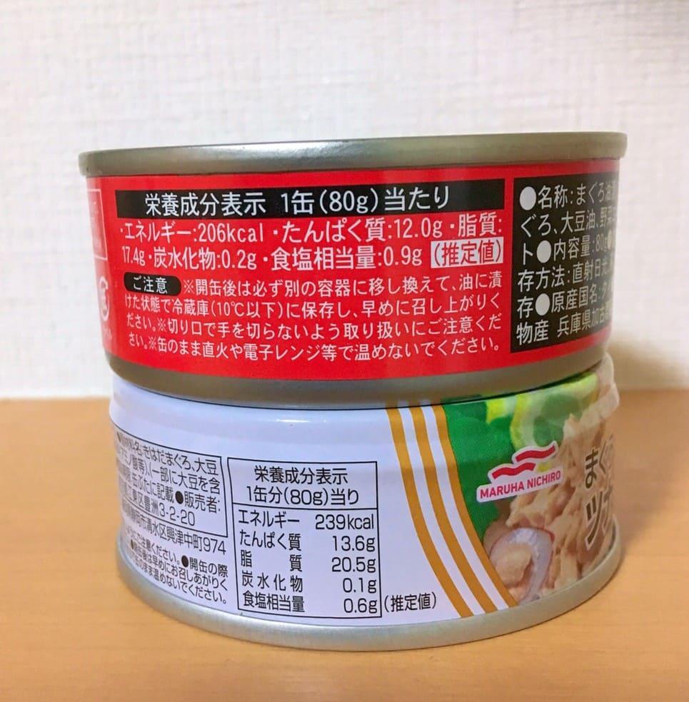 比較ツナ缶カロリー