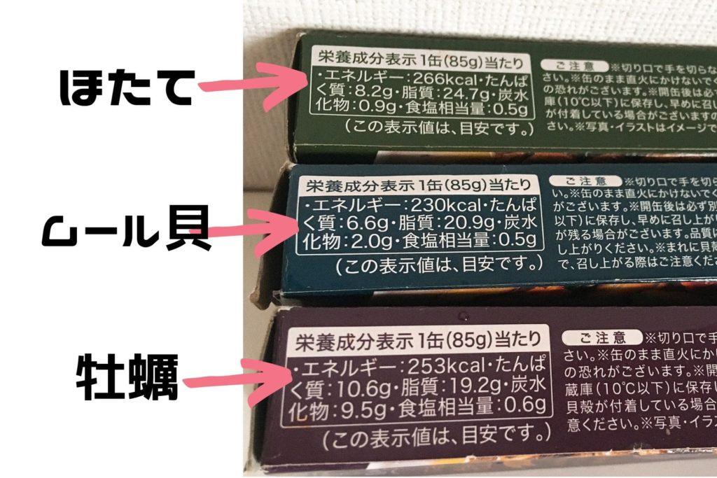 スモークオイル漬け缶比較原材料